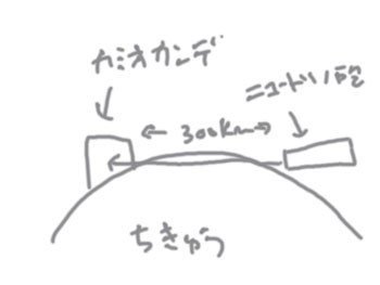 kamioka