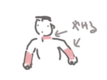 Hiyake